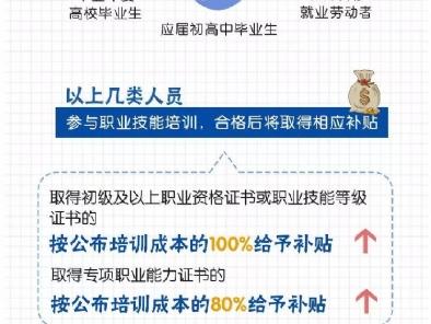 送您一份重庆市就业补贴政策宝典,内含申报要点,快来get!